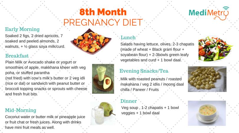 diet plan for 1 month pregnancy