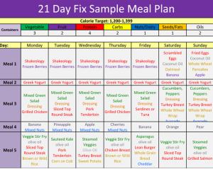 1400 calorie low carb meal plan pdf