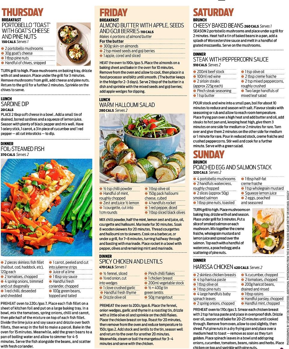 Diet plan to stay slim image 9