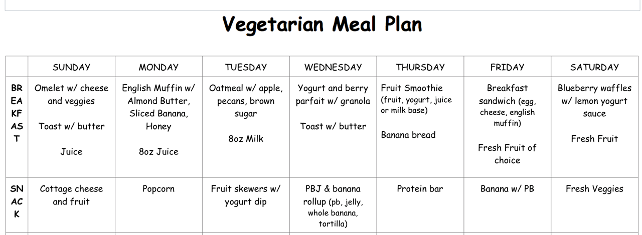 Therapy Diet Meal Plan Diet Plan
