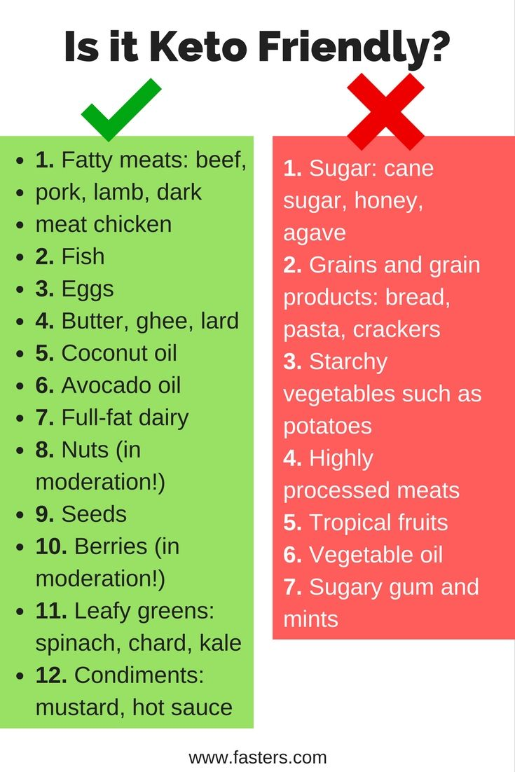 Size 0 Diet Exercise Plan: Is The Ketogenic Diet Good For Type 2 Diabetes