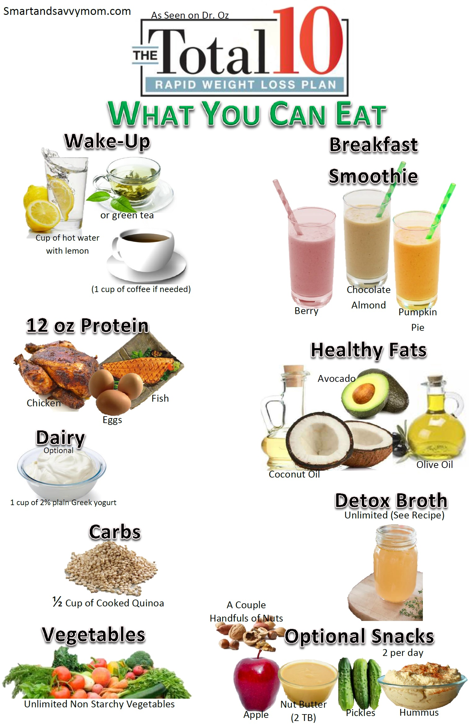 Belly Fat Burning Diet Plan Indian