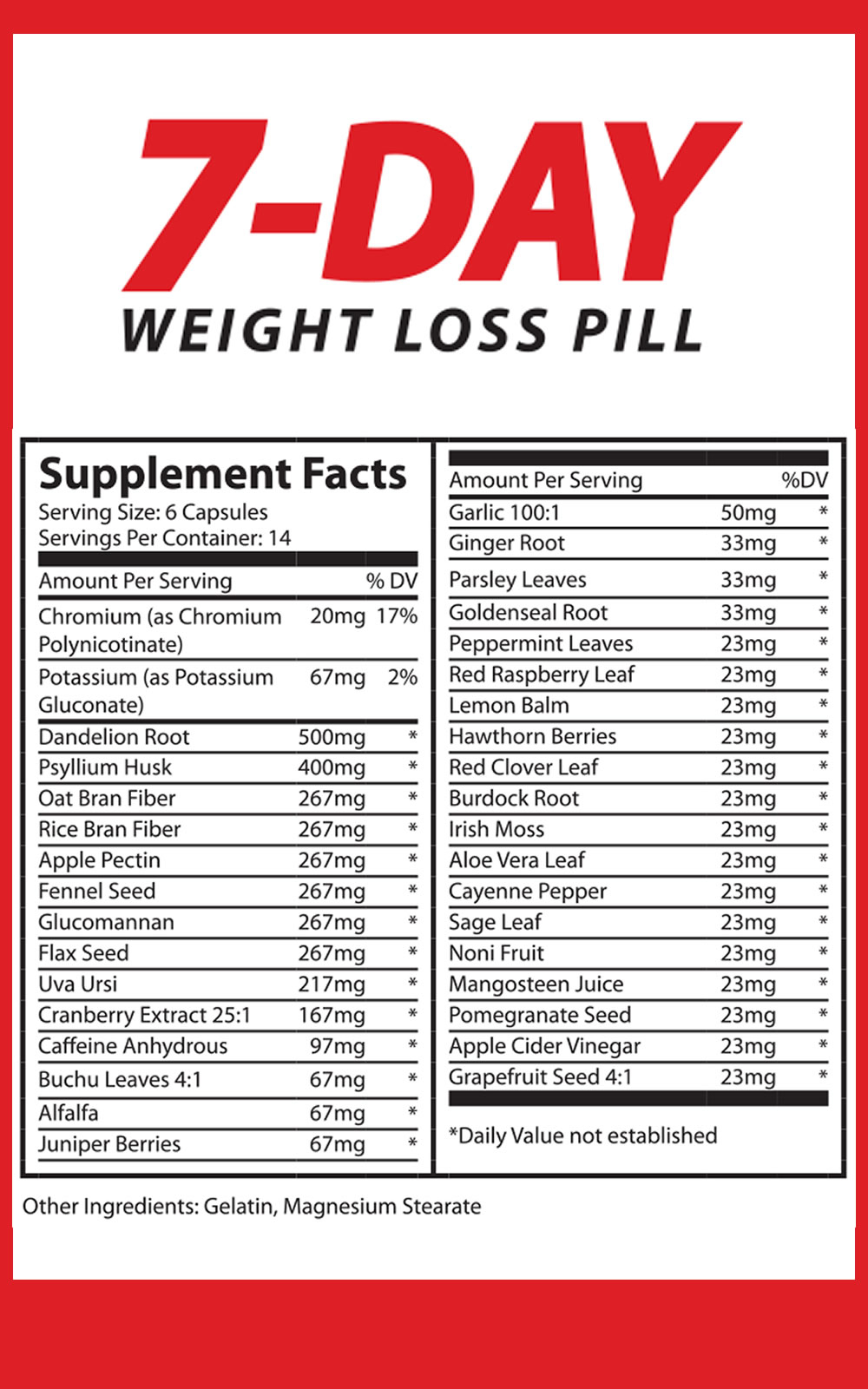 Perfect Diet Chart for Weight Loss : Diet Plan For Women ... |Weight Loss Plan