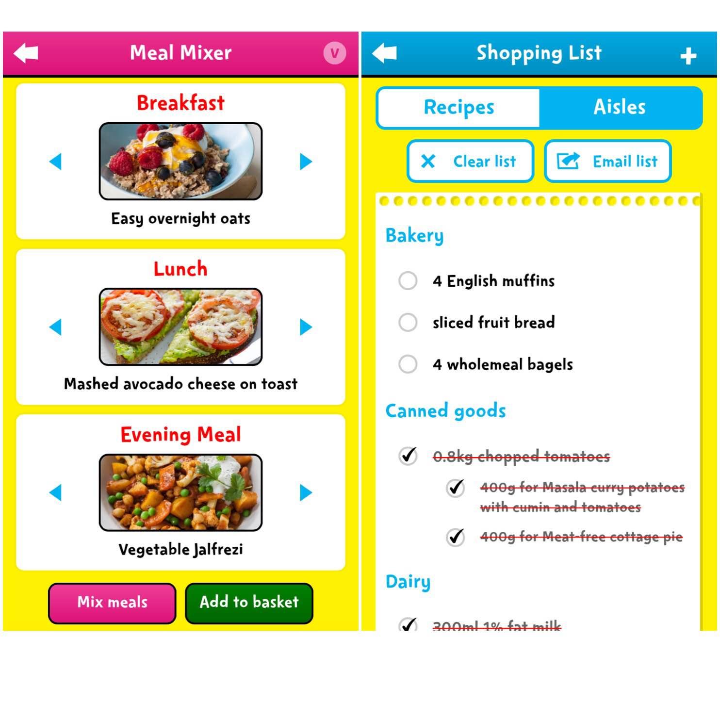 Nhs healthy diet plan