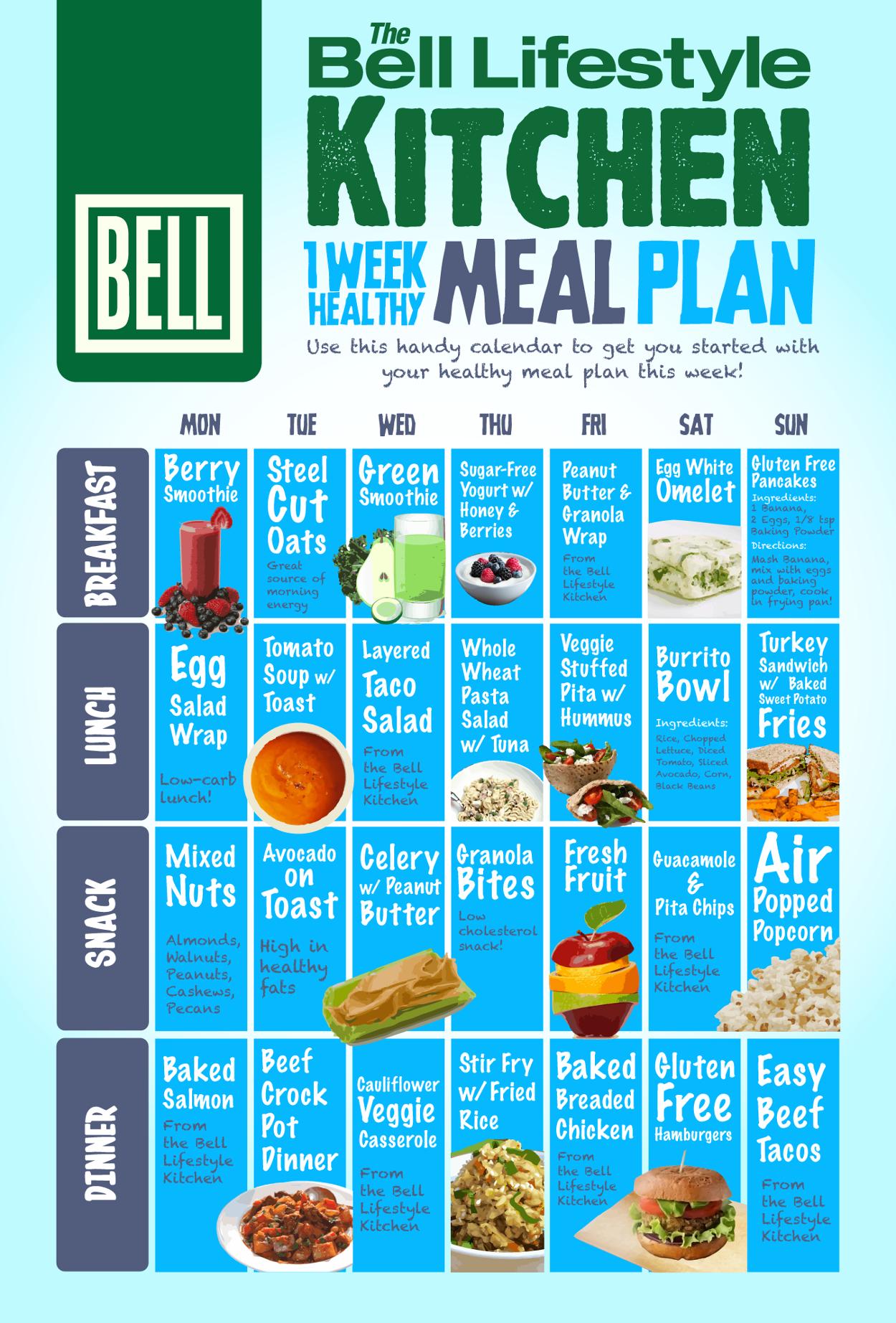 Healthy Food Plan Week