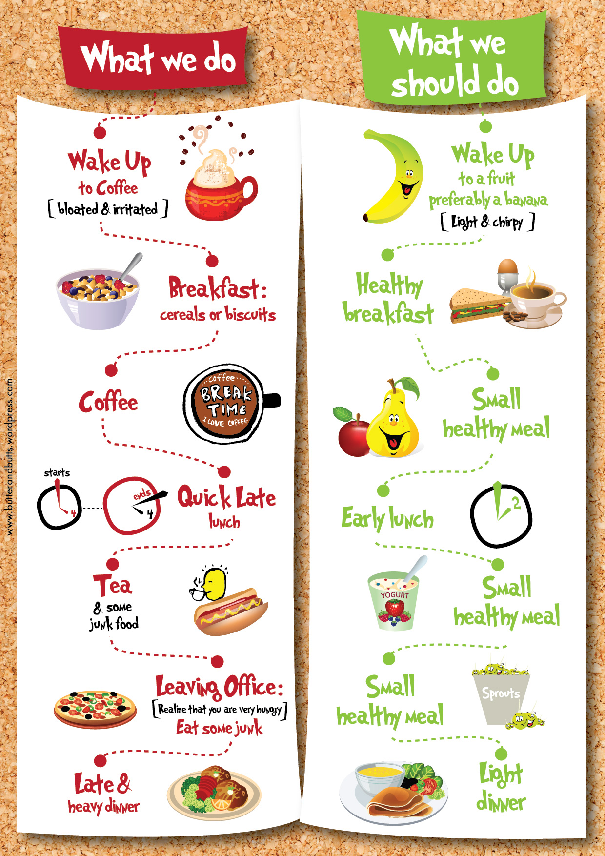 Fat Fast Meal Plan