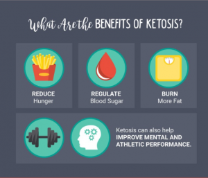 Keto Bodybuilding: Can You Gain Muscle Without Carbs?
