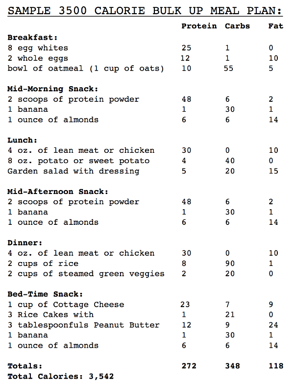 Meal Plan For Muscle Gain Pdf