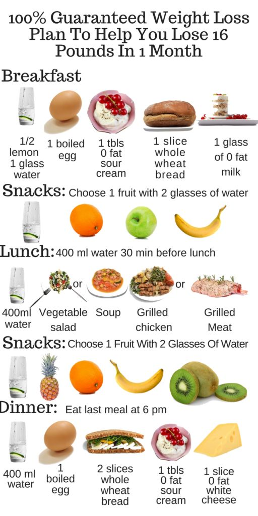Diet Meal Plan To Burn Belly Fat