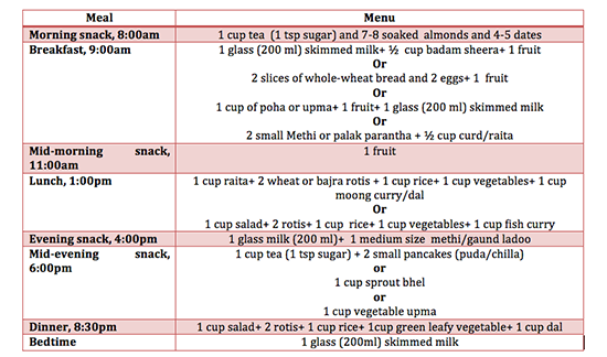 Weight Loss Diet Plan For Breastfeeding