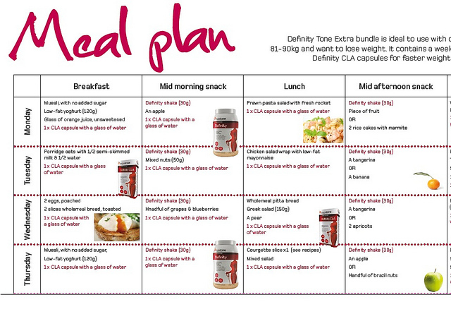 how to lose fat diet plan