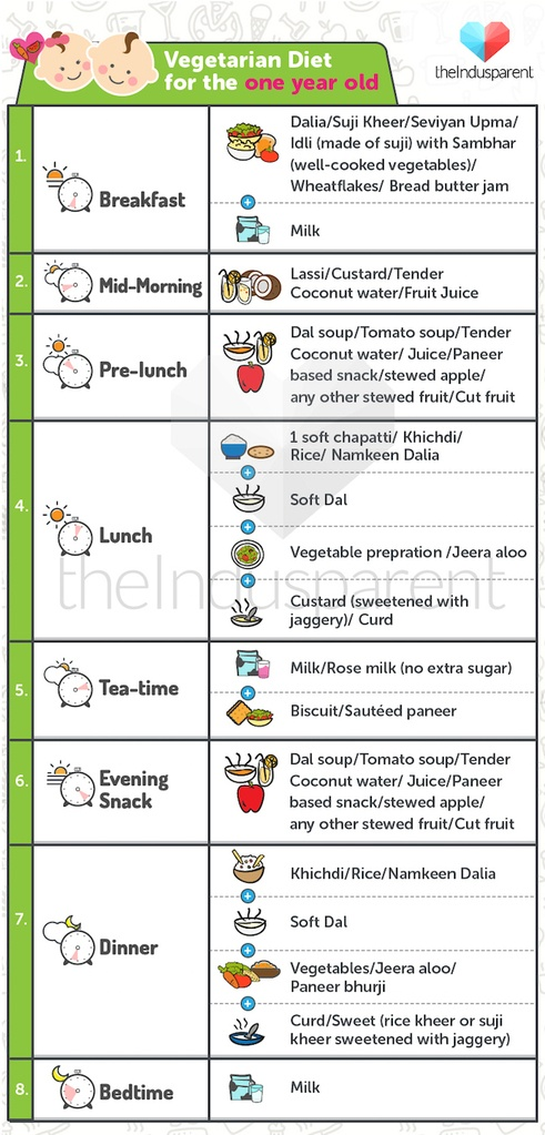 Healthy Diet Menu Sample