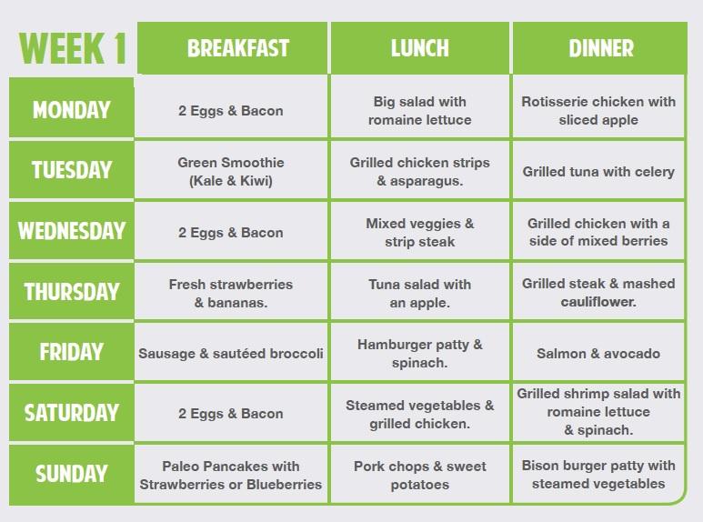 Healthy eating diet plan uk