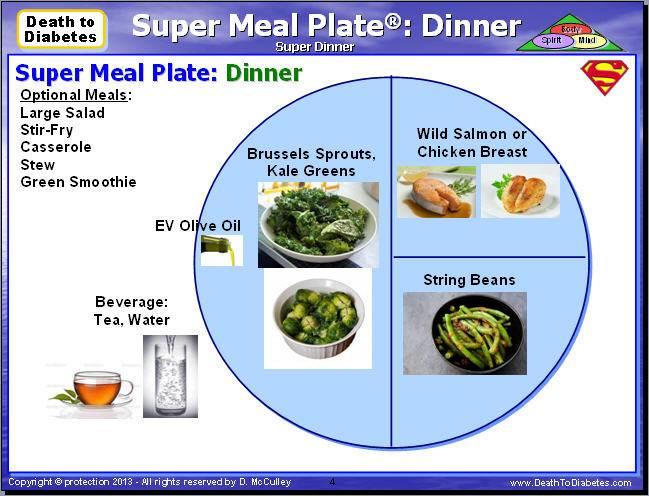 Vegan Diet Reverse Diabetes - Diet Plan
