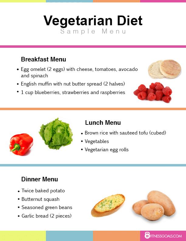 Vegan Diet Types   Diet Plan