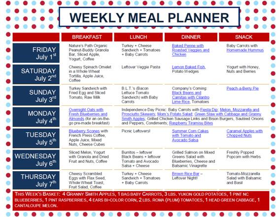 Atkins Induction Meal Plan For 7 Days