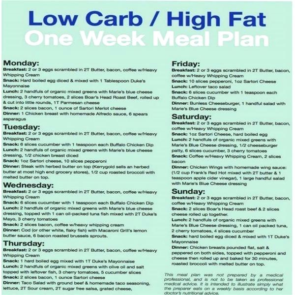 Uk diet plan