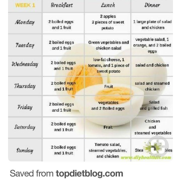 Egg Diet - Diet Plan
