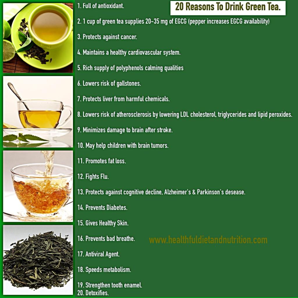 Quick Weight Loss Pills >> Egg Diet Green Tea - Diet Plan