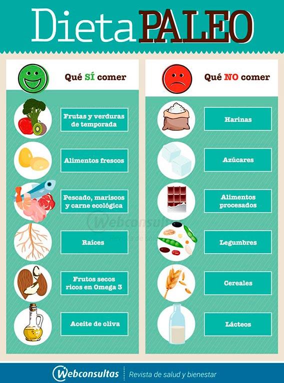 Cele 4 moduri foarte evidente pentru dieta hipocalorica mai bine pe care ați făcuto vreodată