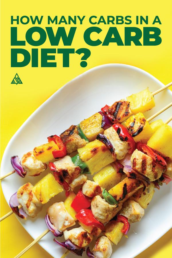 Low Carb Not Keto Diet Plan