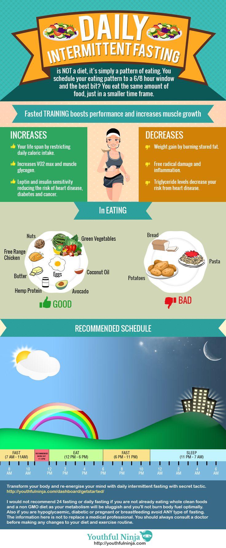 Intermittent Fasting Guide Pdf